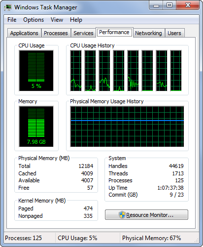 cpu-and-memory-usage-in-task-manager