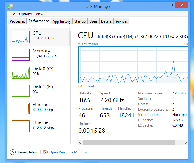 windows-8-task-manager-performance-tab