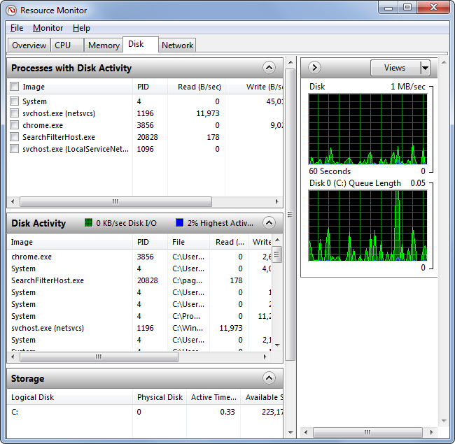 view-process-disk-activity-on-windows
