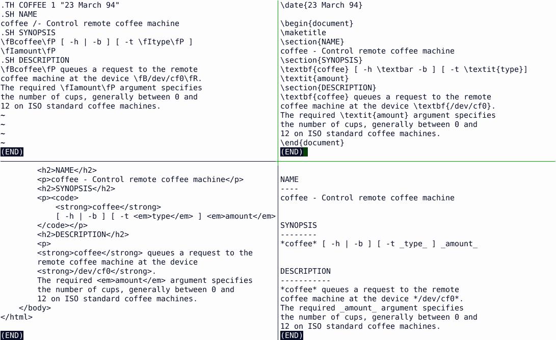 ¿Quién es quién?  ¿Podría adivinar cuál de estos archivos de ejemplo se escribe con AsciiDoc?