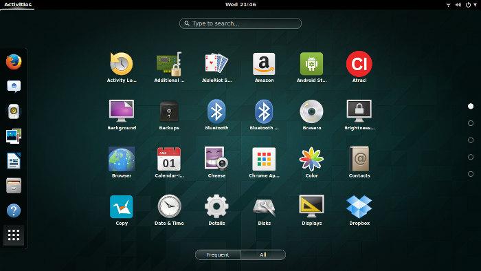 Instalar GNOME en Ubuntu 14.04