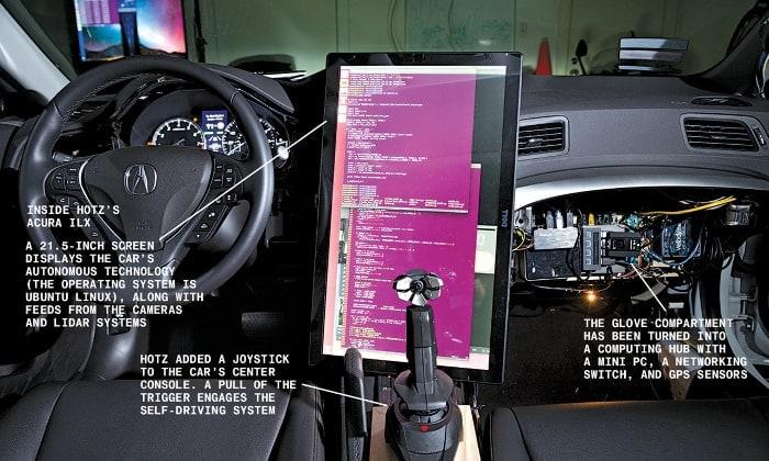 Auto sin conductor construido en Ubuntu Linux en un mes