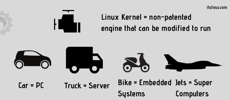 Kernel de Linux como motor