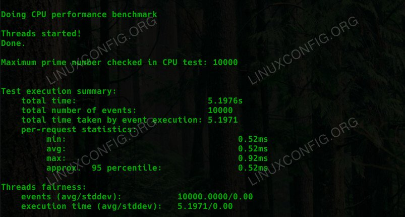 Sysbench CPU Benchmark